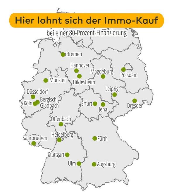 Kaufen statt mieten, Immobilienkauf lohnt sich, Eigenheim kaufen lohnt sich,Grafik: immowelt.de