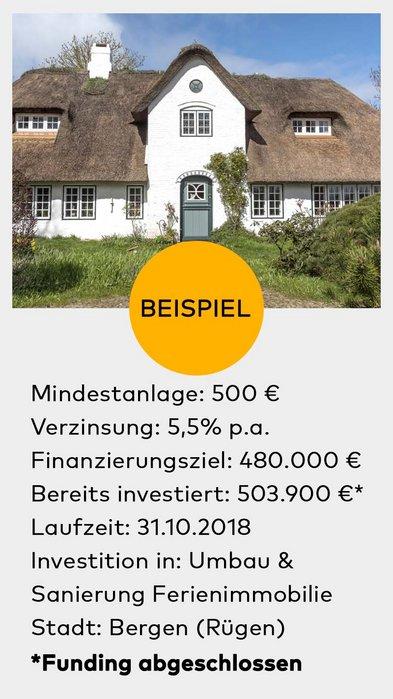 Crowdinvesting, Crowdinvesting Immobilien, Beispiel Ferienimmobilie, Foto: helmutvogler/ fotolia.com