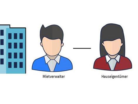 Hausverwalter, Miethausverwaltung, Grafik: immowelt.de