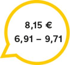 Spanne, Mietspiegel, Grafik: immowelt.de
