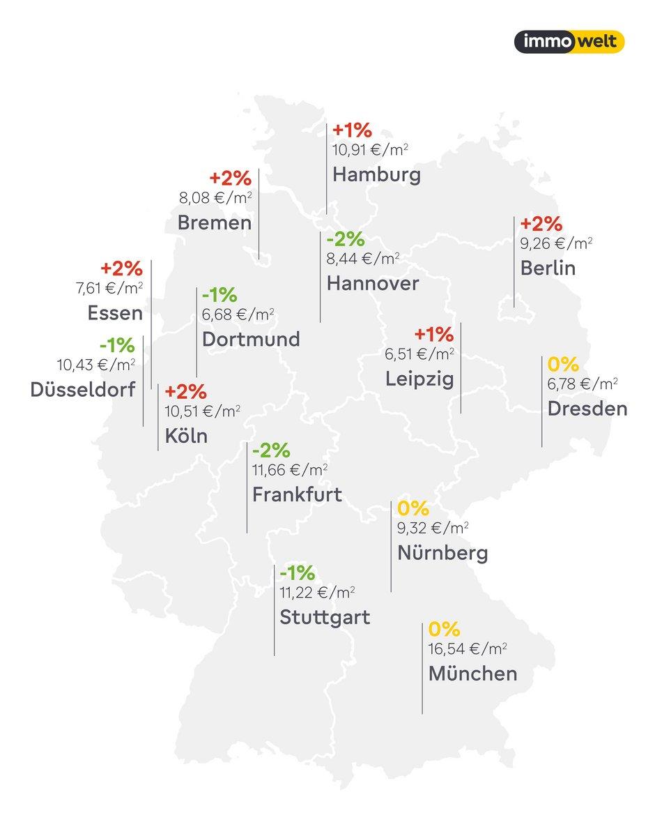 Grafik einer Deutschlandkarte mit Angaben der Preisentwicklung während Corona, Grafik: immowelt