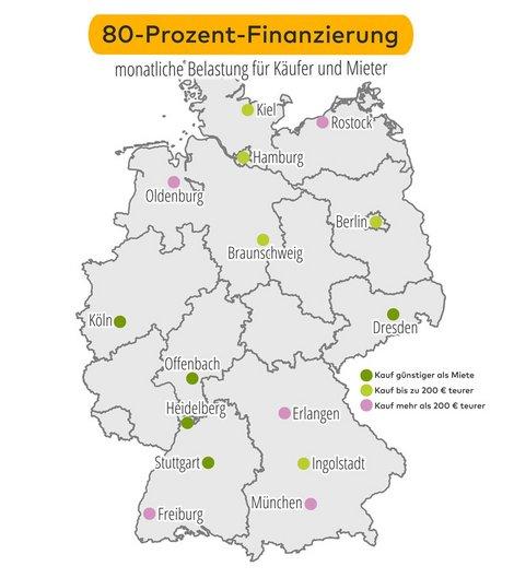 Kaufen statt mieten, Immobilienkauf lohnt sich, Eigenheim kaufen lohnt sich, Grafik: immowelt.de